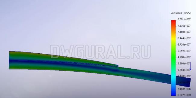 Проверка на прочность стрелы консольно поворотного крана грузоподъемность Q=1 т