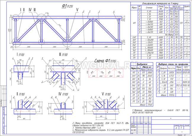 Рабочий чертеж стальной фермы 16м Ф-1