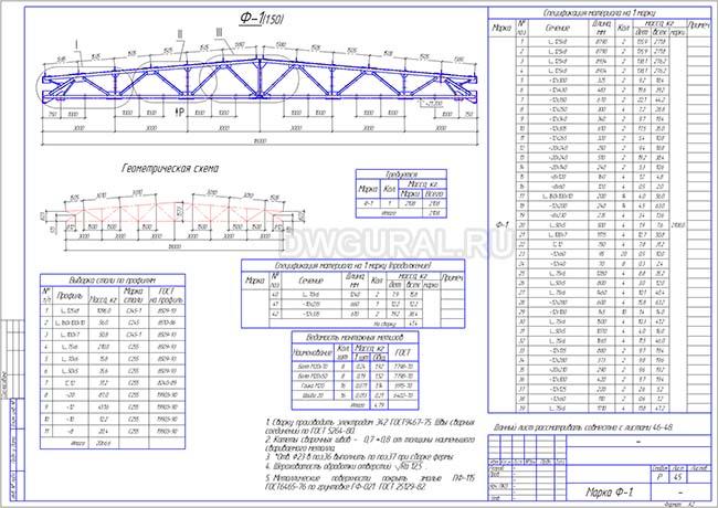 Рабочий чертеж стальной фермы 22м Ф-22