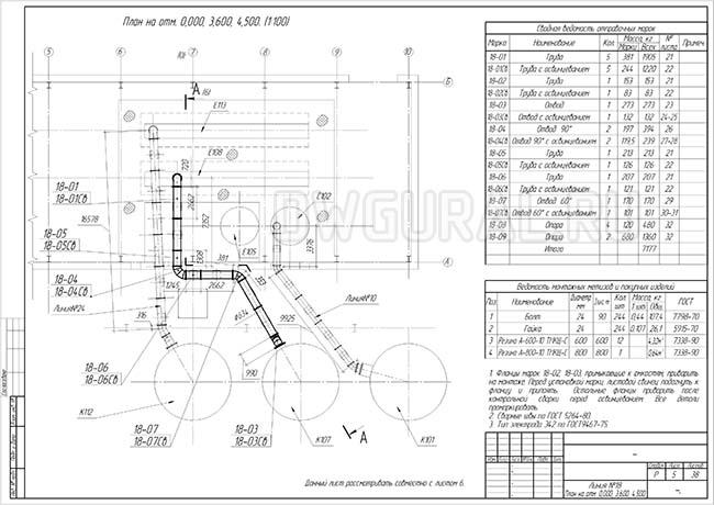 Разработка КМД.  План расположения оборудования и трубопровода диаметром 530 мм на отметке 3,6 м