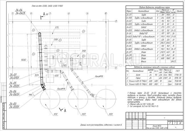 Разработка КМД.  План расположения оборудования и трубопровода диаметром 530 мм на отметке 4,5 м